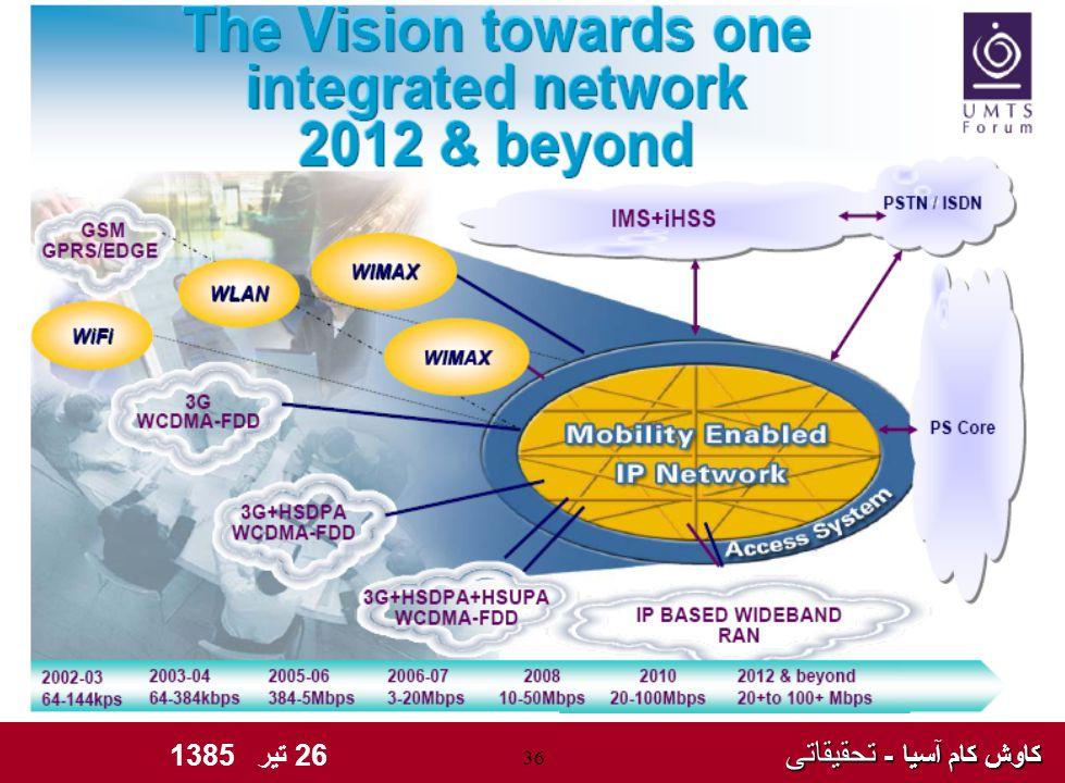 کاوش کام آسیا - تحقیقاتی کاوش کام آسیا - تحقیقاتی 26 تیر 1385 36