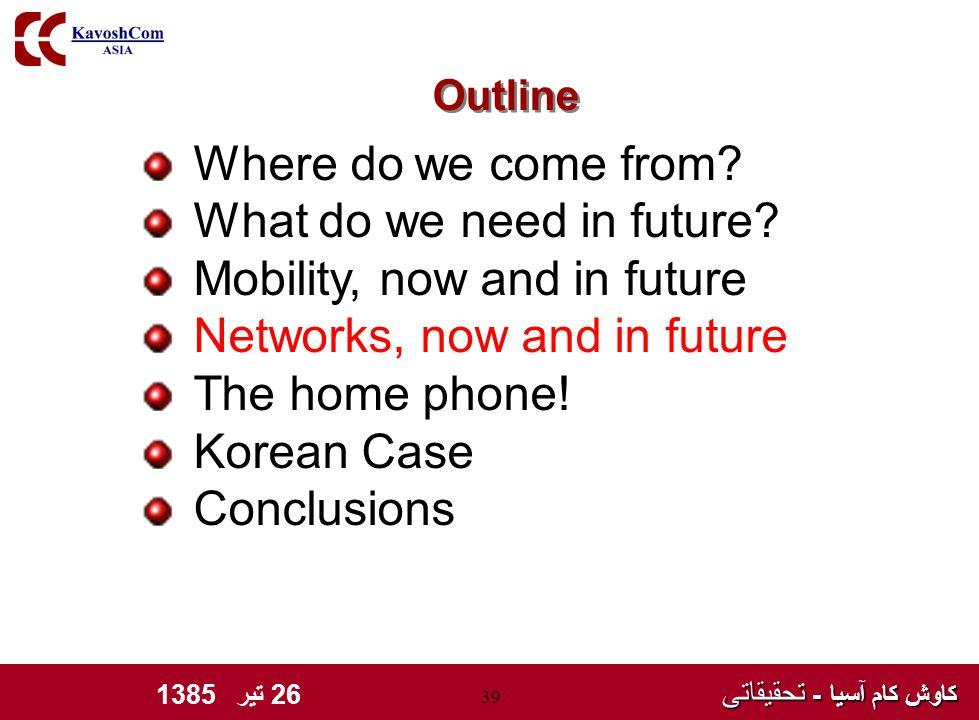 کاوش کام آسیا - تحقیقاتی کاوش کام آسیا - تحقیقاتی 26 تیر 1385 39 Where do we come from.
