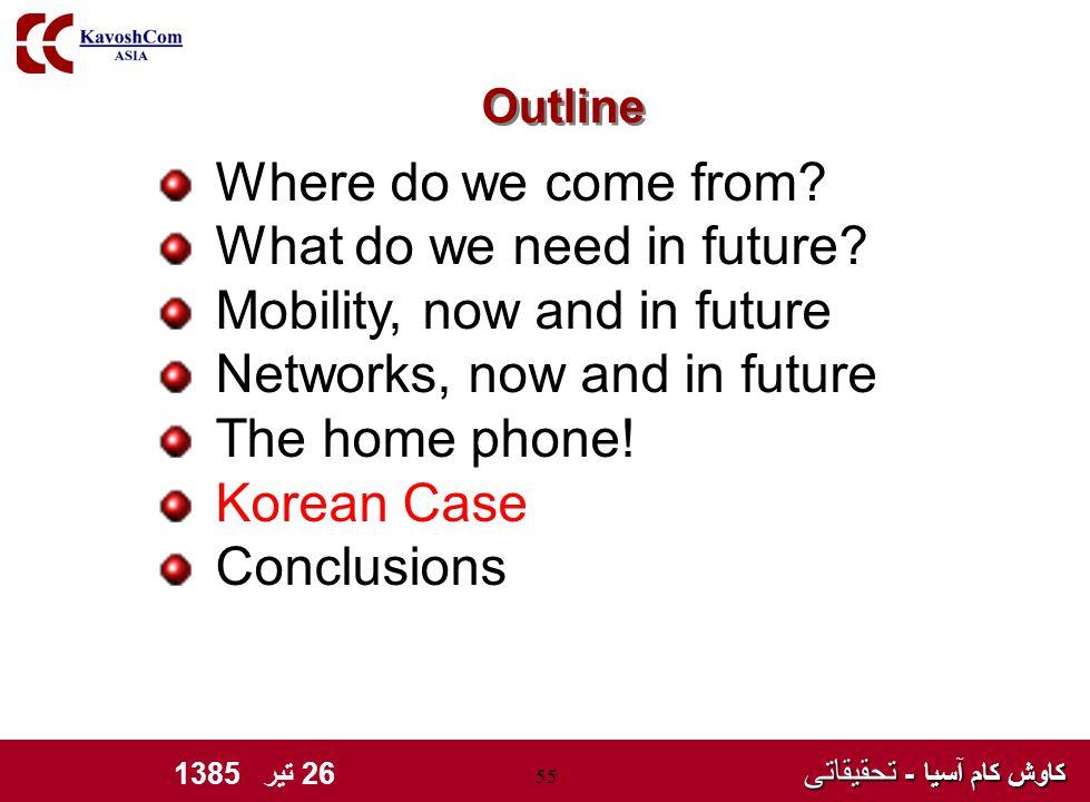کاوش کام آسیا - تحقیقاتی کاوش کام آسیا - تحقیقاتی 26 تیر 1385 55 Where do we come from.