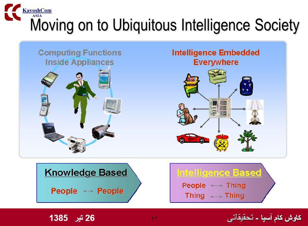 کاوش کام آسیا - تحقیقاتی کاوش کام آسیا - تحقیقاتی 26 تیر 1385 57 Moving on to Ubiquitous Intelligence Society