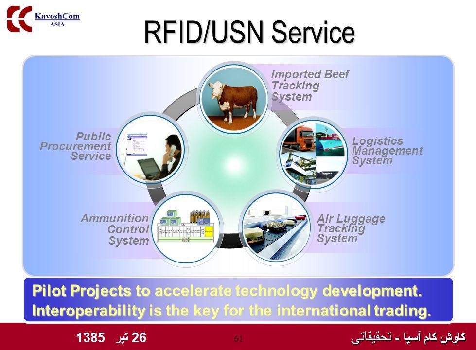 کاوش کام آسیا - تحقیقاتی کاوش کام آسیا - تحقیقاتی 26 تیر 1385 61 RFID/USN Service Pilot Projects to accelerate technology development.
