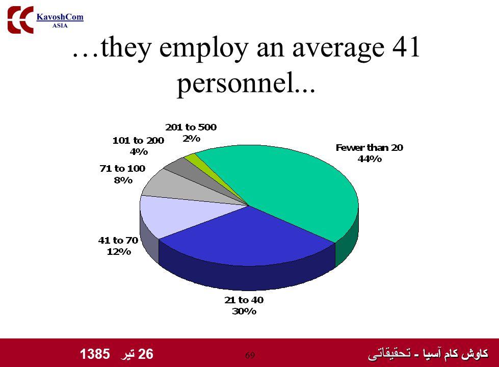 کاوش کام آسیا - تحقیقاتی کاوش کام آسیا - تحقیقاتی 26 تیر 1385 69 …they employ an average 41 personnel...