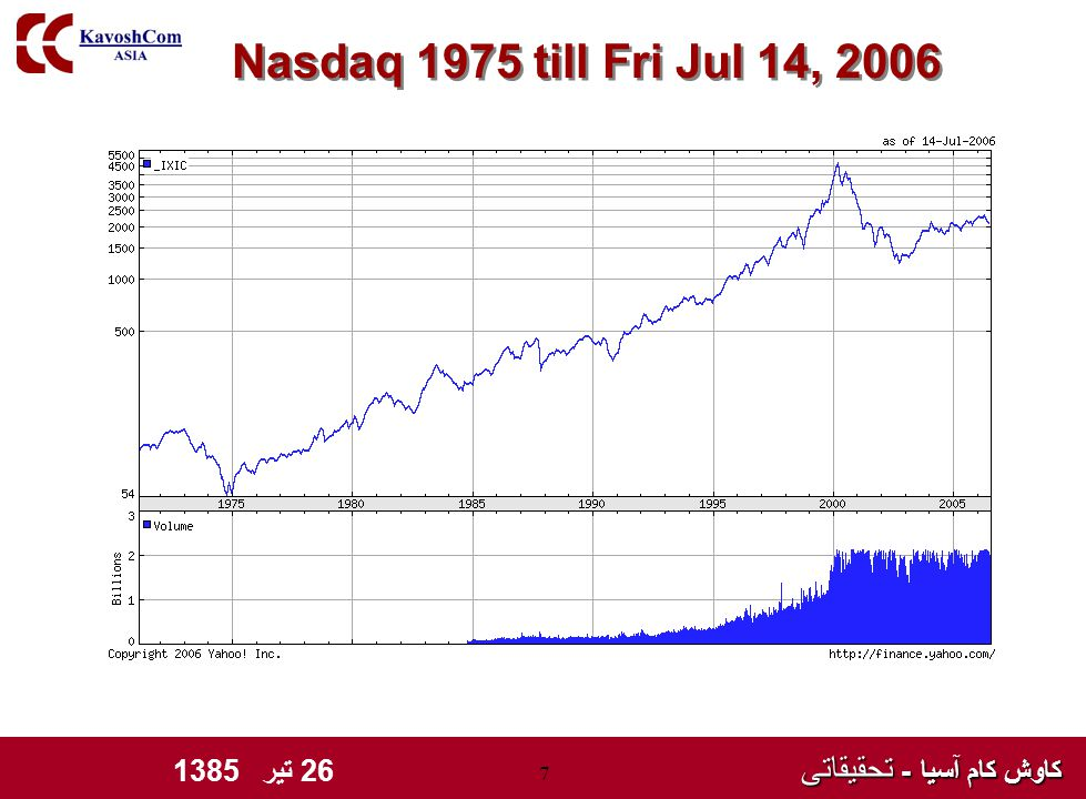 کاوش کام آسیا - تحقیقاتی کاوش کام آسیا - تحقیقاتی 26 تیر 1385 7 Nasdaq 1975 till Fri Jul 14, 2006