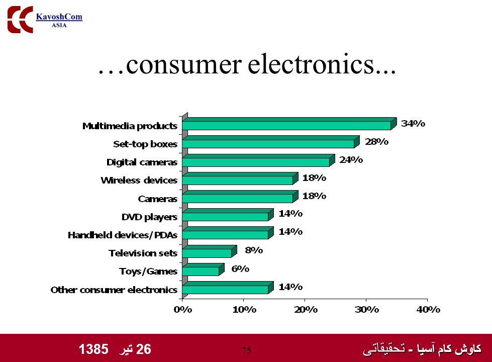 کاوش کام آسیا - تحقیقاتی کاوش کام آسیا - تحقیقاتی 26 تیر 1385 75 …consumer electronics...
