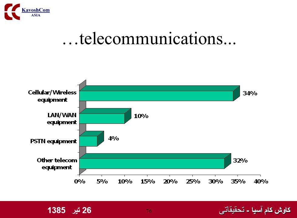 کاوش کام آسیا - تحقیقاتی کاوش کام آسیا - تحقیقاتی 26 تیر 1385 76 …telecommunications...