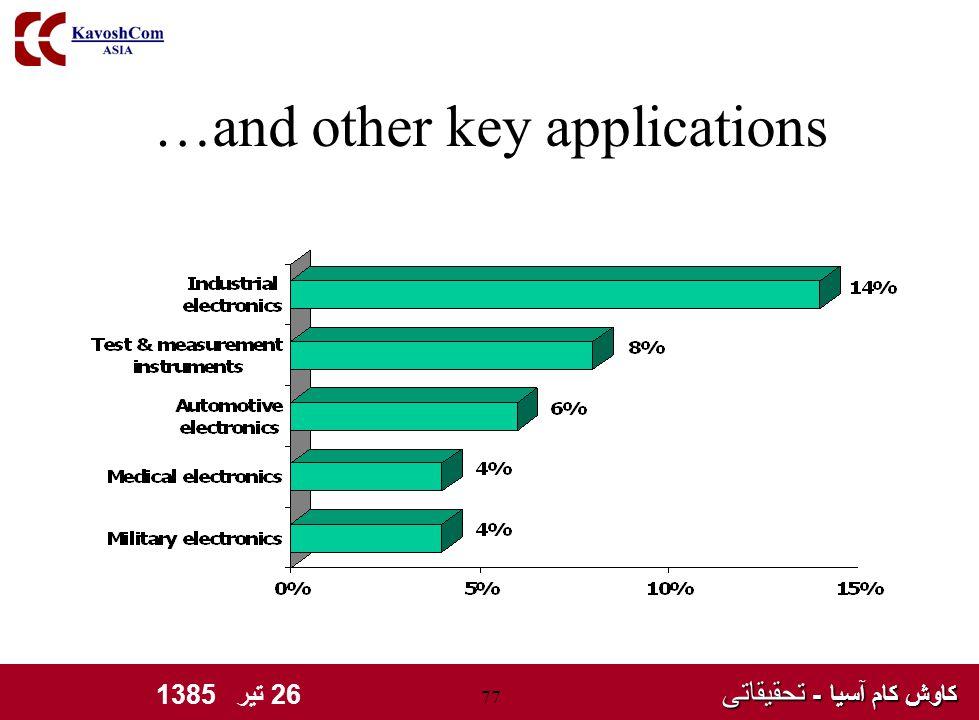 کاوش کام آسیا - تحقیقاتی کاوش کام آسیا - تحقیقاتی 26 تیر 1385 77 …and other key applications