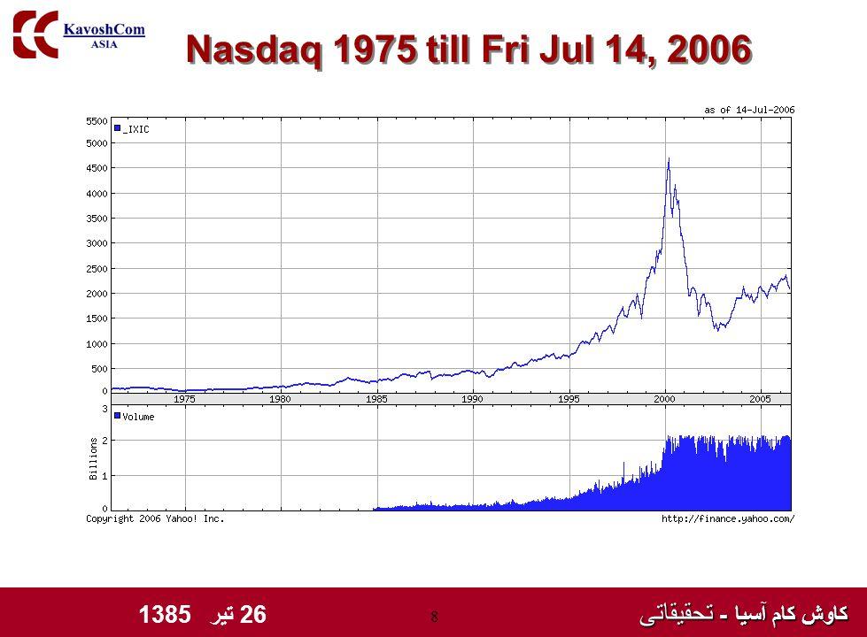 کاوش کام آسیا - تحقیقاتی کاوش کام آسیا - تحقیقاتی 26 تیر 1385 8 Nasdaq 1975 till Fri Jul 14, 2006