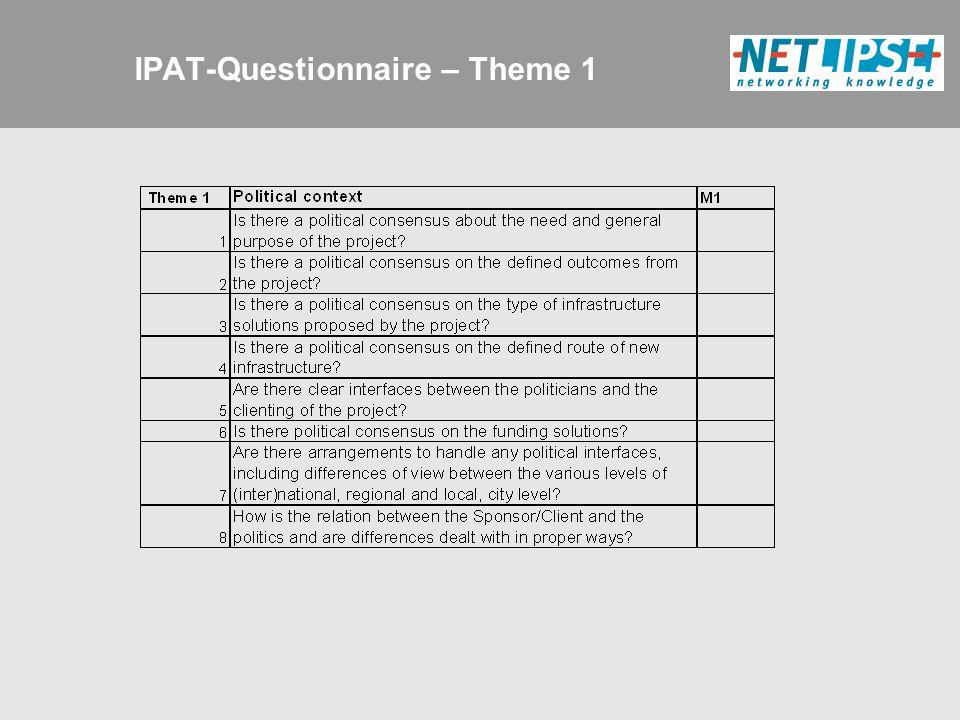 IPAT-Questionnaire – Theme 1