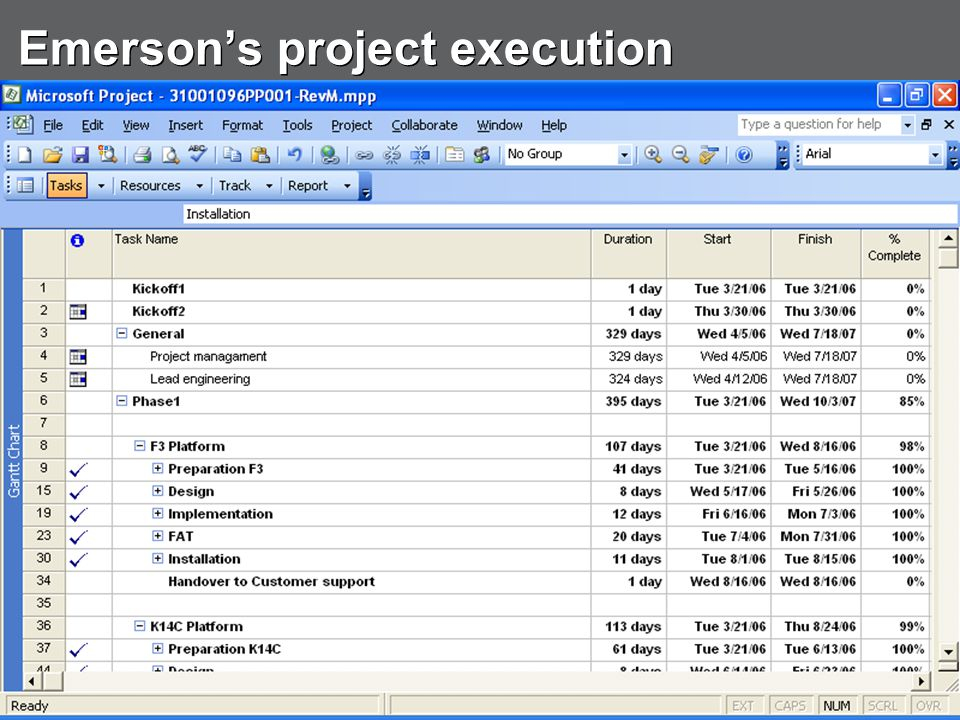 10 © 2008 OSIsoft, Inc. | Company Confidential Emersons project execution Project Planning and Management Project Engineering