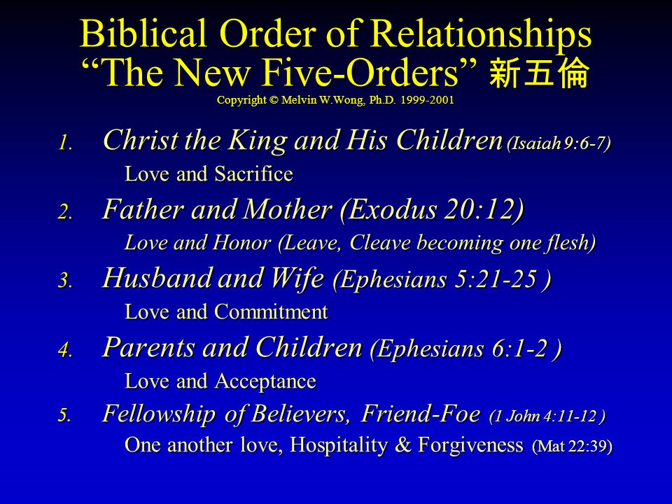 Biblical Order of Relationships The New Five-Orders Copyright © Melvin W.Wong, Ph.D. 1999-2001 1. Christ 1. Christ the King and His Children Children