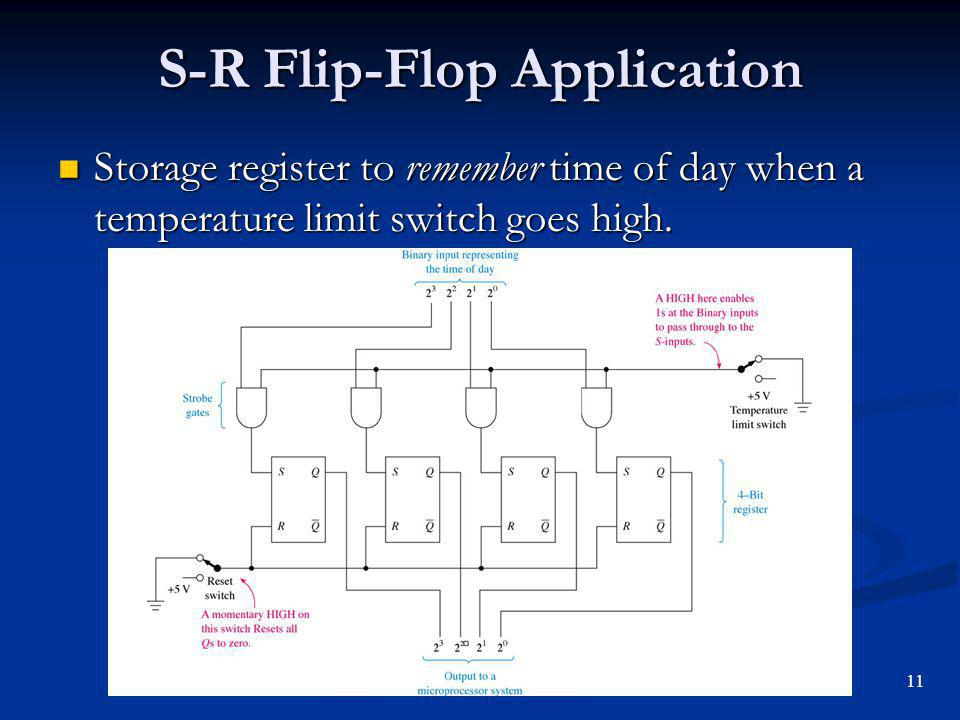 S-R Flip-Flop Application Storage register to remember time of day when a temperature limit switch goes high.