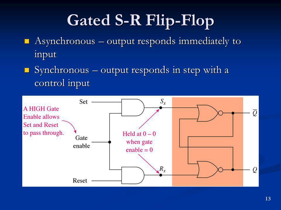 Gated S-R Flip-Flop Asynchronous – output responds immediately to input Asynchronous – output responds immediately to input Synchronous – output respo