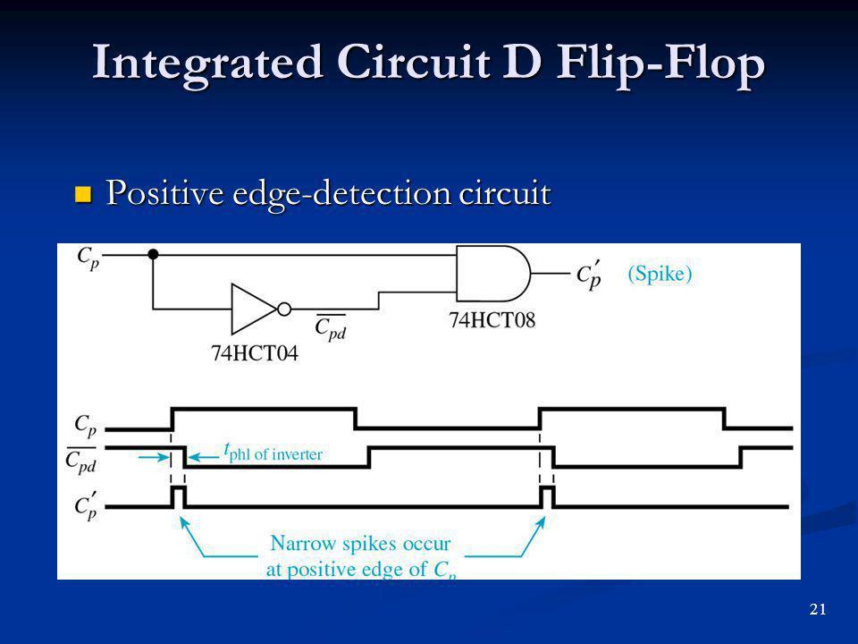 Integrated Circuit D Flip-Flop Positive edge-detection circuit Positive edge-detection circuit 21