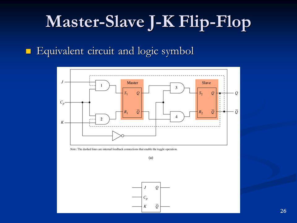 Master-Slave J-K Flip-Flop Equivalent circuit and logic symbol Equivalent circuit and logic symbol 26