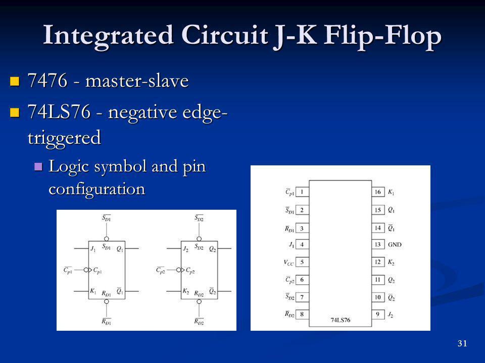 Integrated Circuit J-K Flip-Flop 7476 - master-slave 7476 - master-slave 74LS76 - negative edge- triggered 74LS76 - negative edge- triggered Logic sym