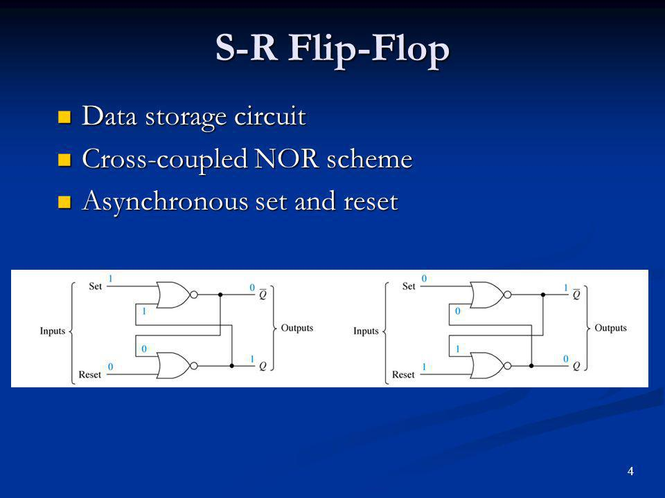 S-R Flip-Flop Data storage circuit Data storage circuit Cross-coupled NOR scheme Cross-coupled NOR scheme Asynchronous set and reset Asynchronous set and reset 4