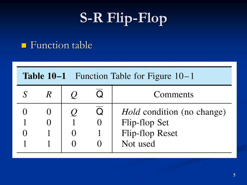 S-R Flip-Flop Function table Function table 5