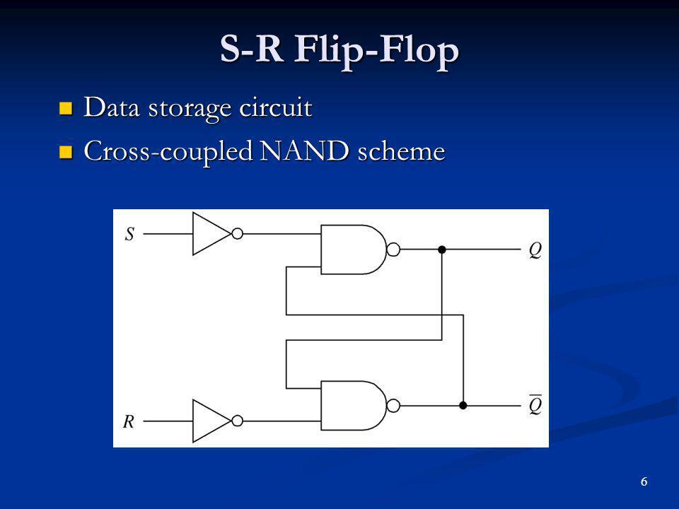 S-R Flip-Flop Data storage circuit Data storage circuit Cross-coupled NAND scheme Cross-coupled NAND scheme 6