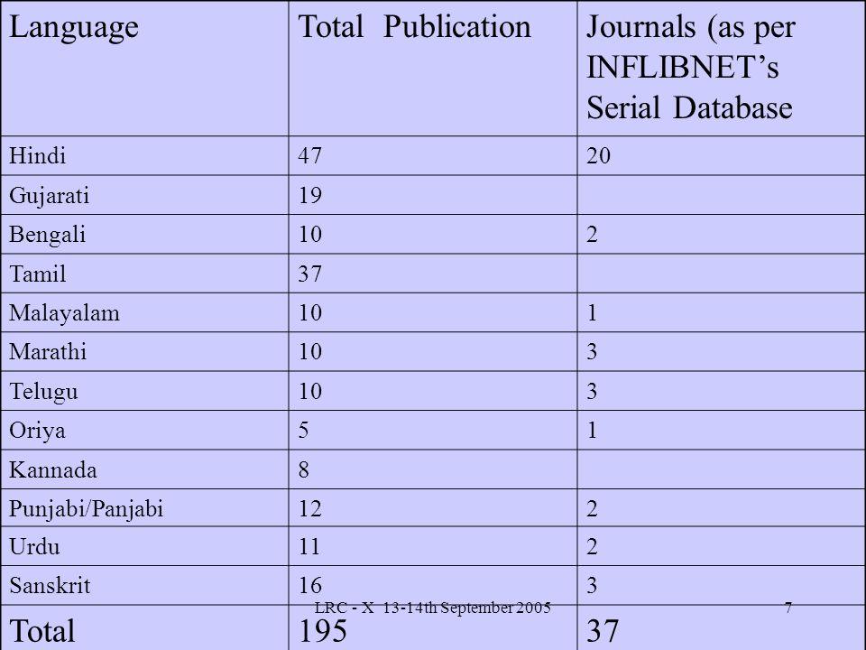 LRC - X 13-14th September 20057 LanguageTotal PublicationJournals (as per INFLIBNETs Serial Database Hindi4720 Gujarati19 Bengali102 Tamil37 Malayalam101 Marathi103 Telugu103 Oriya51 Kannada8 Punjabi/Panjabi122 Urdu112 Sanskrit163 Total19537
