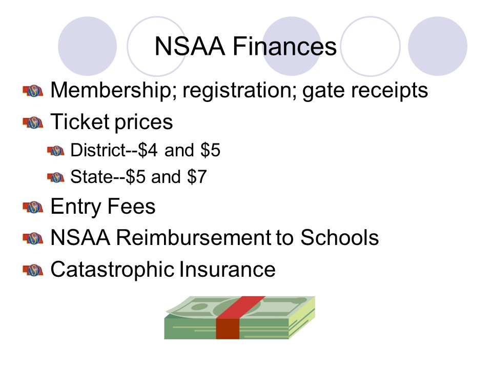 NSAA Finances Membership; registration; gate receipts Ticket prices District--$4 and $5 State--$5 and $7 Entry Fees NSAA Reimbursement to Schools Cata
