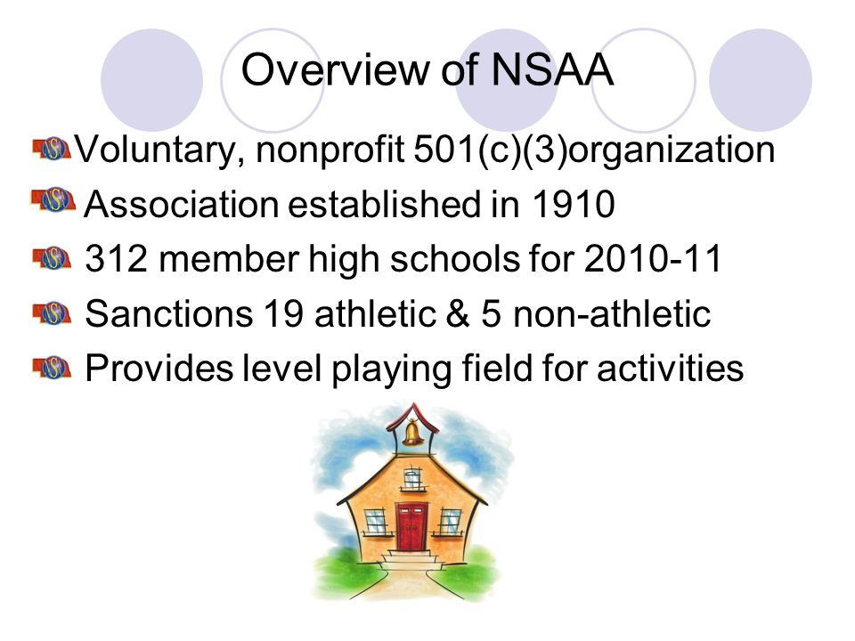 Overview of NSAA Voluntary, nonprofit 501(c)(3)organization Association established in 1910 312 member high schools for 2010-11 Sanctions 19 athletic