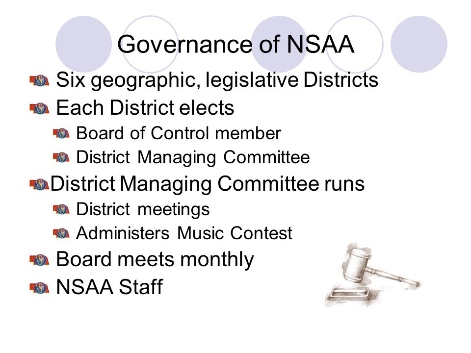 Governance of NSAA Six geographic, legislative Districts Each District elects Board of Control member District Managing Committee District Managing Co