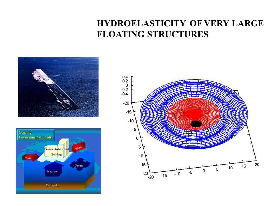 HYDROELASTICITY OF VERY LARGE FLOATING STRUCTURES