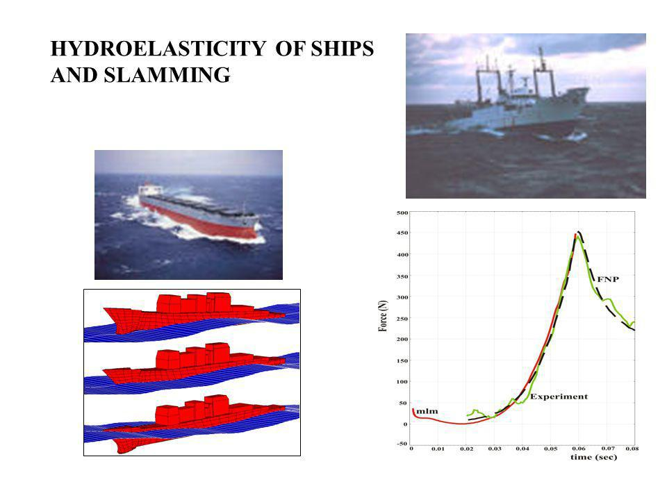 HYDROELASTICITY OF SHIPS AND SLAMMING