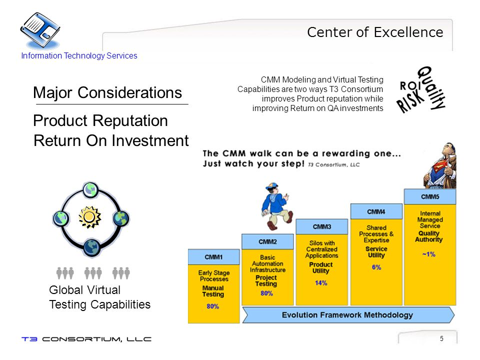 5 Center of Excellence Product Reputation Global Virtual Testing Capabilities Return On Investment CMM Modeling and Virtual Testing Capabilities are two ways T3 Consortium improves Product reputation while improving Return on QA investments Major Considerations Information Technology Services