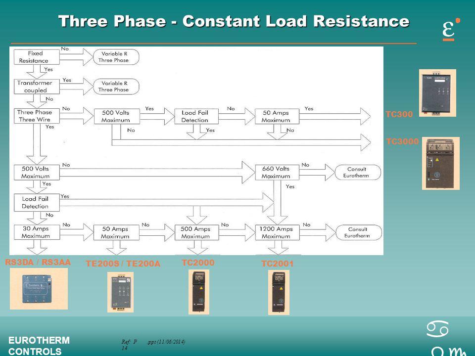 Ref: P.ppt (11/06/2014) 14 EUROTHERM CONTROLS a bc Three Phase - Constant Load Resistance RS3DA / RS3AA TE200S / TE200A TC2000 TC2001 TC3000 TC300
