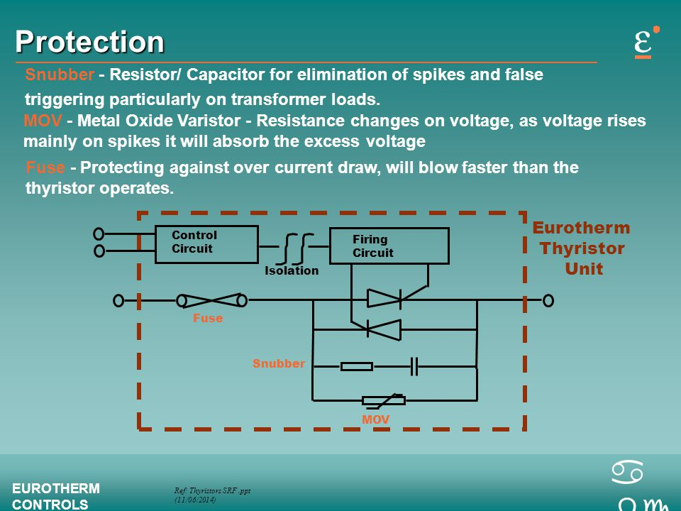 Ref: Thyristors SRF.ppt (11/06/2014) EUROTHERM CONTROLS a bc Protection Snubber - Resistor/ Capacitor for elimination of spikes and false triggering p