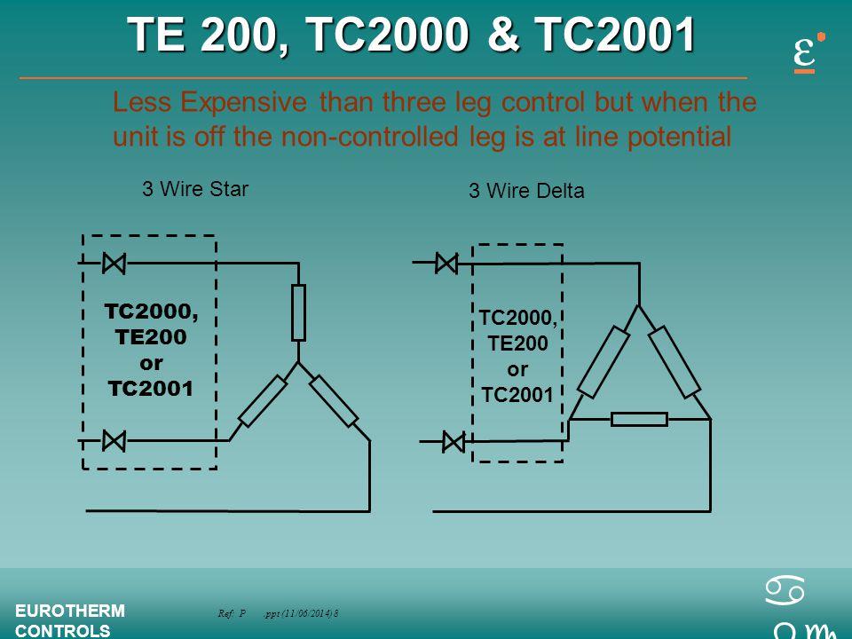 Ref: P.ppt (11/06/2014) 8 EUROTHERM CONTROLS a bc TE 200, TC2000 & TC2001 3 Wire Star 3 Wire Delta TC2000, TE200 or TC2001 TC2000, TE200 or TC2001 Les
