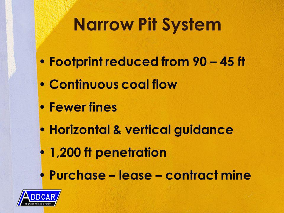 Narrow Pit System Footprint reduced from 90 – 45 ft Continuous coal flow Fewer fines Horizontal & vertical guidance 1,200 ft penetration Purchase – lease – contract mine