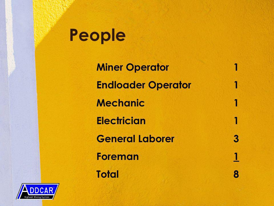 People Miner Operator1 Endloader Operator1 Mechanic1 Electrician1 General Laborer3 Foreman1 Total 8