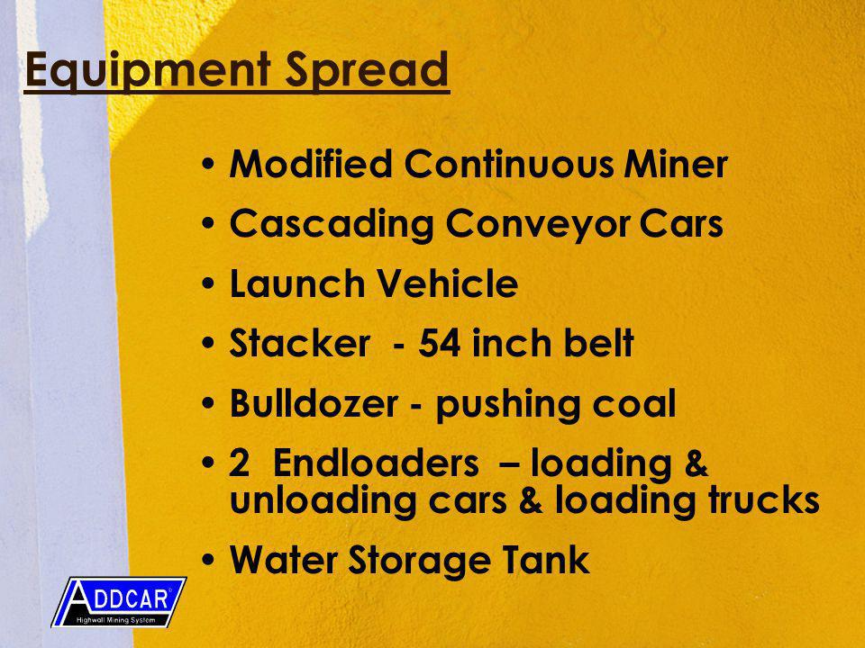 Equipment Spread Modified Continuous Miner Cascading Conveyor Cars Launch Vehicle Stacker - 54 inch belt Bulldozer - pushing coal 2 Endloaders – loading & unloading cars & loading trucks Water Storage Tank