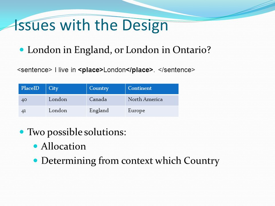 Issues with the Design PlaceIDCityCountryContinent 40LondonCanadaNorth America 41LondonEnglandEurope London in England, or London in Ontario.