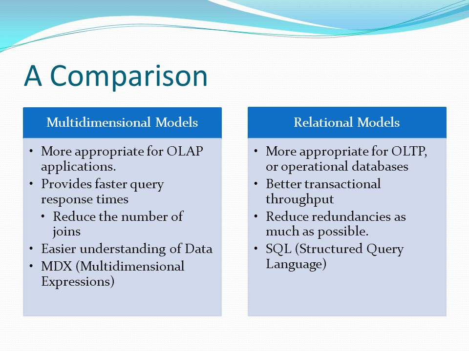 A Comparison Multidimensional Models More appropriate for OLAP applications.