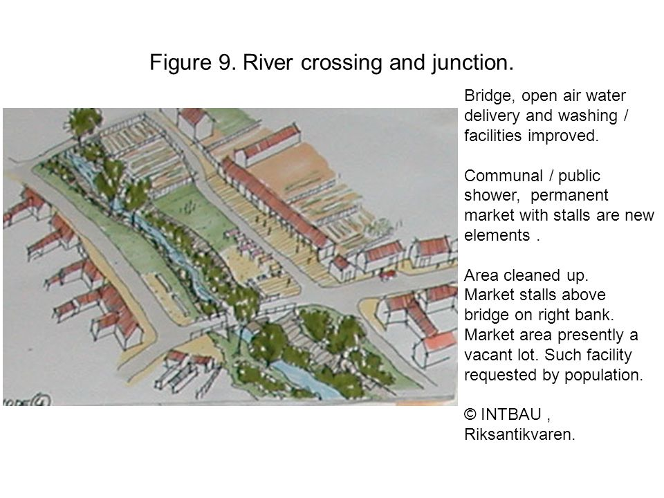 Figure 9. River crossing and junction.