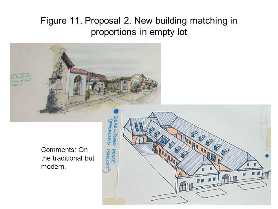 Figure 11. Proposal 2.