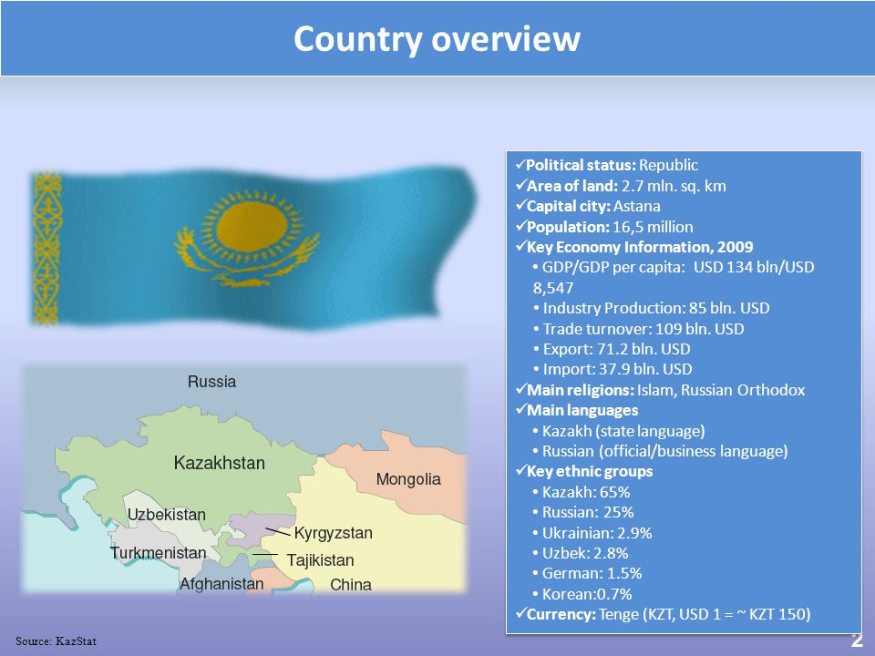 2 Country overview Political status: Republic Area of land: 2.7 mln.