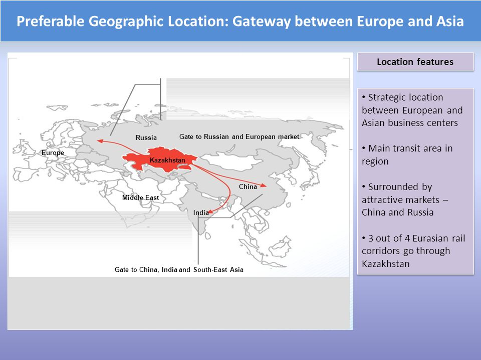 Preferable Geographic Location: Gateway between Europe and Asia Gate to China, India and South-East Asia Gate to Russian and European market Kazakhstan China Russia Europe Middle East India Strategic location between European and Asian business centers Main transit area in region Surrounded by attractive markets – China and Russia 3 out of 4 Eurasian rail corridors go through Kazakhstan Strategic location between European and Asian business centers Main transit area in region Surrounded by attractive markets – China and Russia 3 out of 4 Eurasian rail corridors go through Kazakhstan Location features