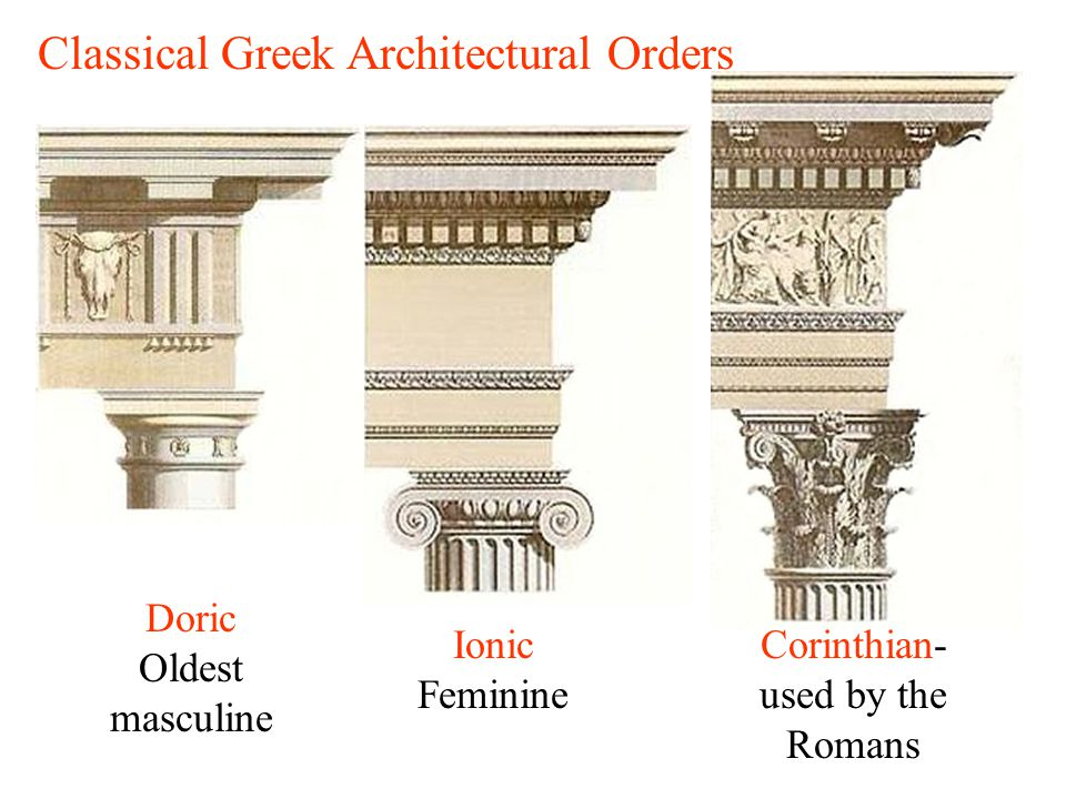 Classical Greek Architectural Orders Doric Oldest masculine Ionic Feminine Corinthian- used by the Romans