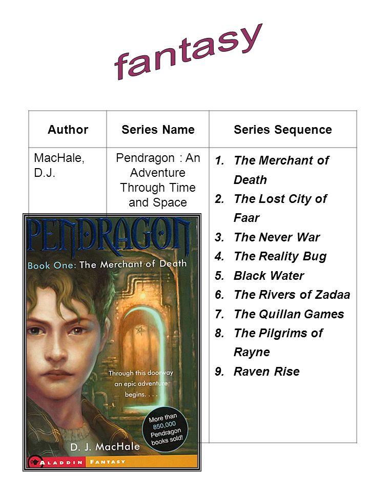 AuthorSeries NameSeries Sequence Westerfeld, Scott Peeps 1.Peeps 2.The Last Days Read this series in high school!