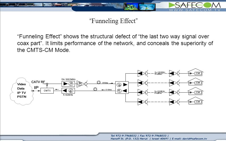 Funneling Effect Funneling Effect shows the structural defect of the last two way signal over coax part. It limits performance of the network, and con