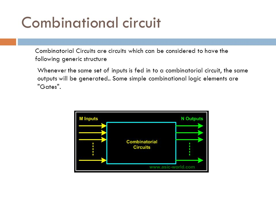 Combinational circuit Combinatorial Circuits are circuits which can be considered to have the following generic structure Whenever the same set of inputs is fed in to a combinatorial circuit, the same outputs will be generated..