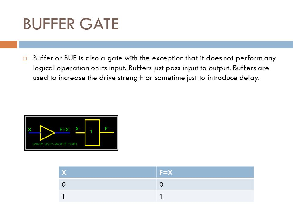 BUFFER GATE Buffer or BUF is also a gate with the exception that it does not perform any logical operation on its input.