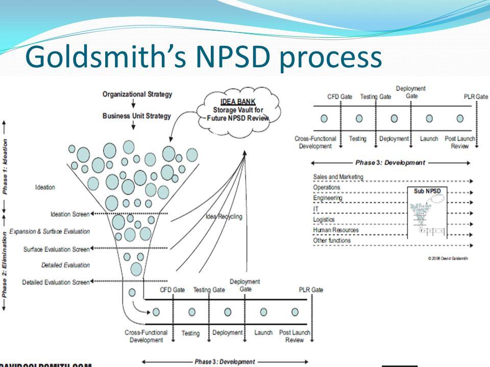 Goldsmiths NPSD process
