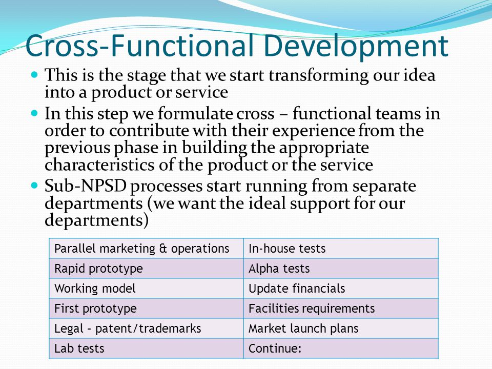 Cross-Functional Development This is the stage that we start transforming our idea into a product or service In this step we formulate cross – functional teams in order to contribute with their experience from the previous phase in building the appropriate characteristics of the product or the service Sub-NPSD processes start running from separate departments (we want the ideal support for our departments) Parallel marketing & operationsIn-house tests Rapid prototypeAlpha tests Working modelUpdate financials First prototypeFacilities requirements Legal – patent/trademarksMarket launch plans Lab testsContinue: