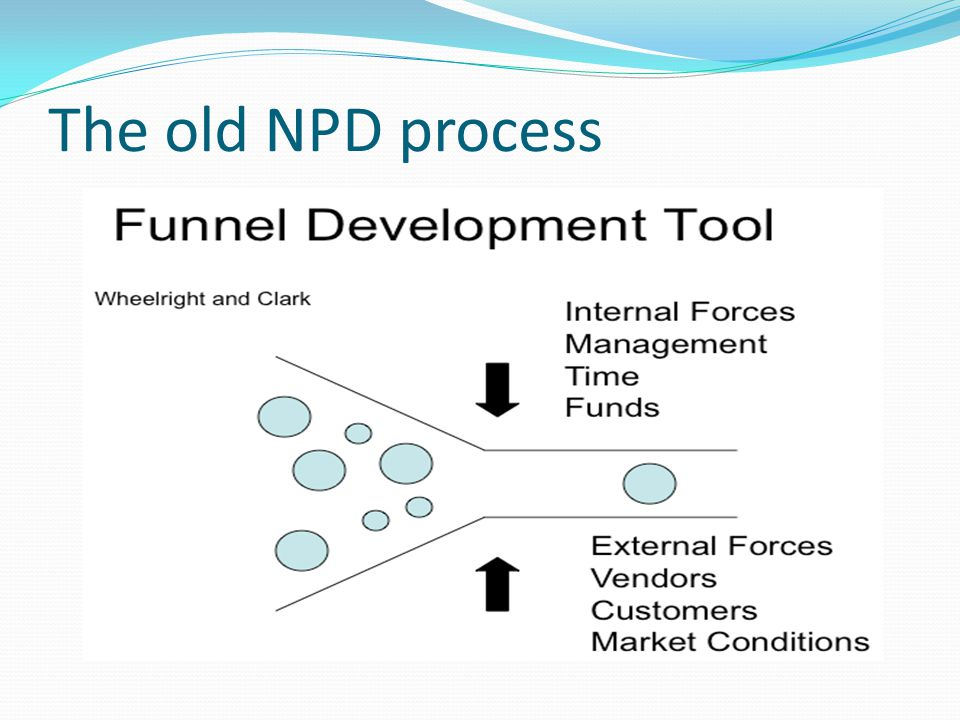 The old NPD process