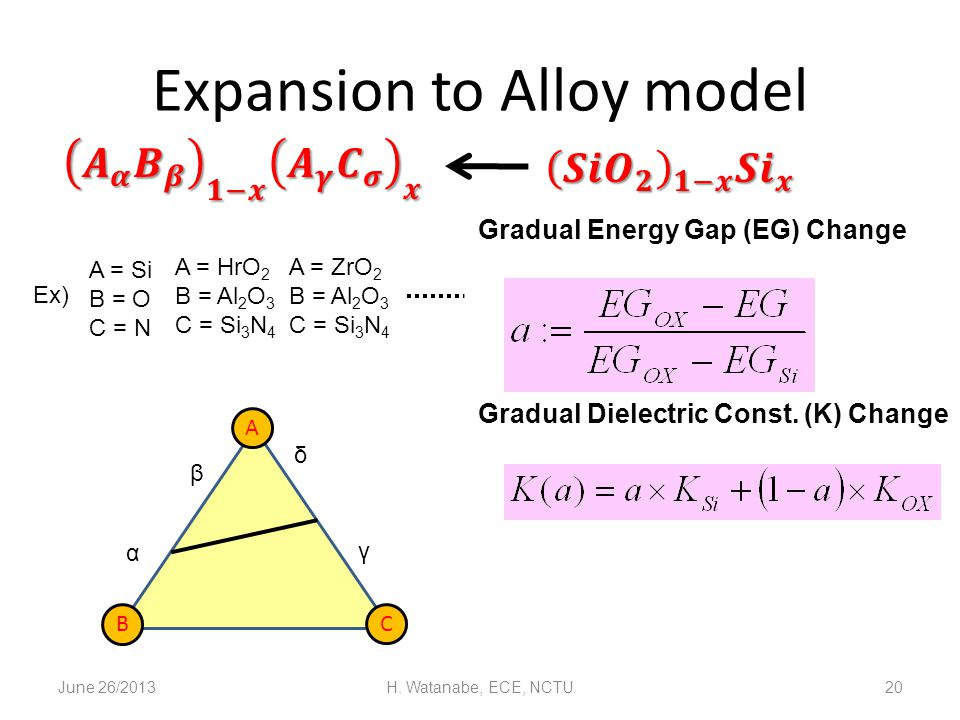 Expansion to Alloy model June 26/2013H. Watanabe, ECE, NCTU20 Gradual Energy Gap (EG) Change Gradual Dielectric Const. (K) Change A B C α β γ δ A = Si